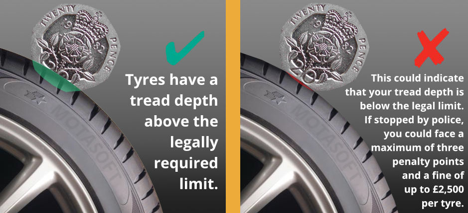 Tyre Tread Depth Legal Requirements